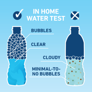 knoxville-water-testing-in-home